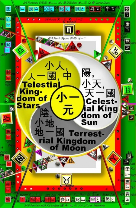 Celestial Caliphate 14 + 14 - Articles WikiSyphers